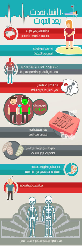 infographic_10things_arabic